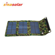 Solar Tour Series